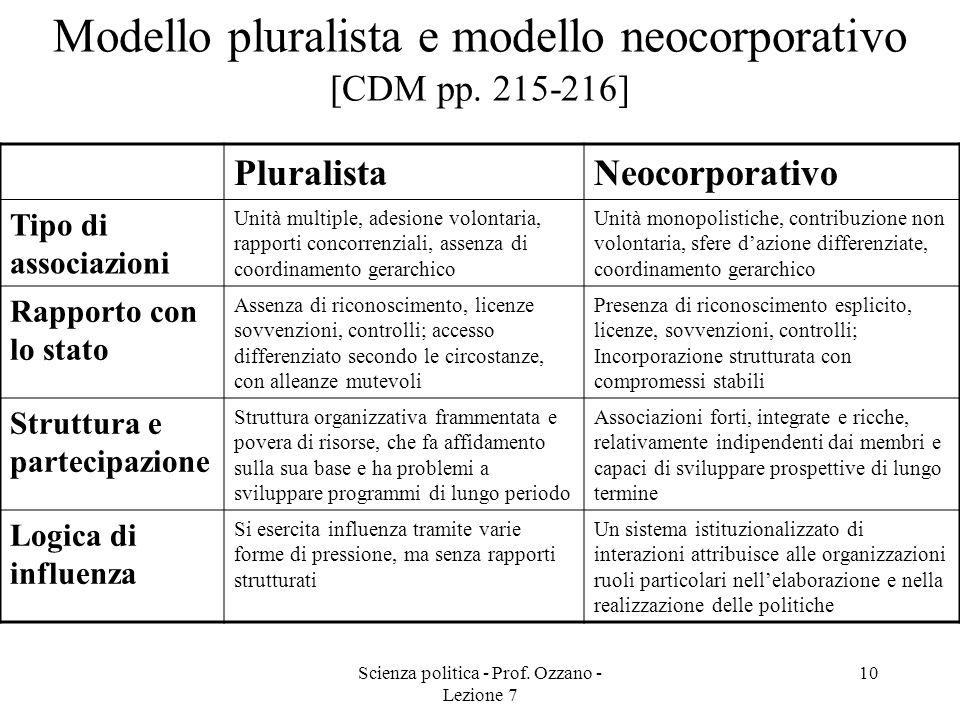 Modello pluralista e modello neocorporativo [CDM pp. 215-216]
